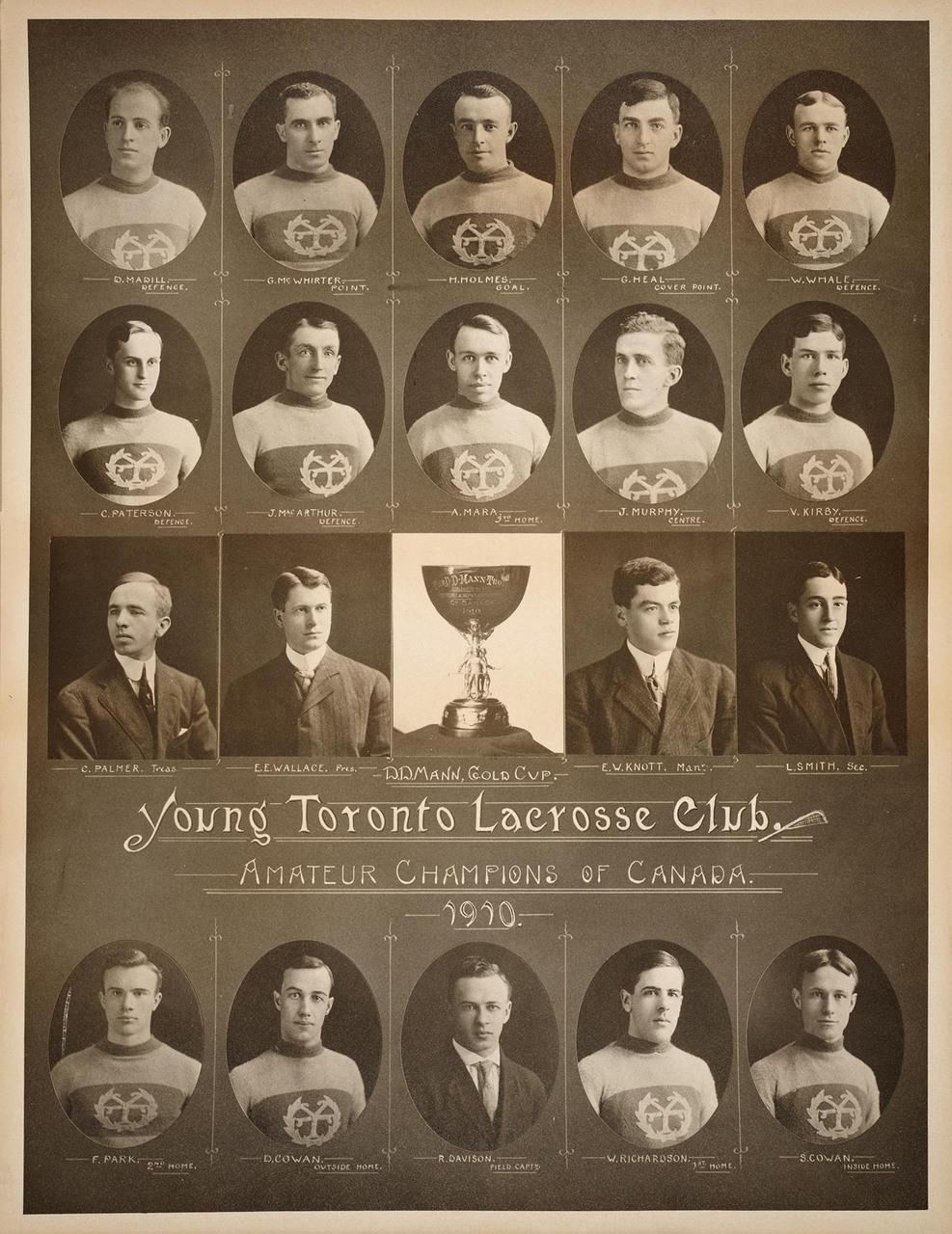 Young Toronto Lacrosse Club